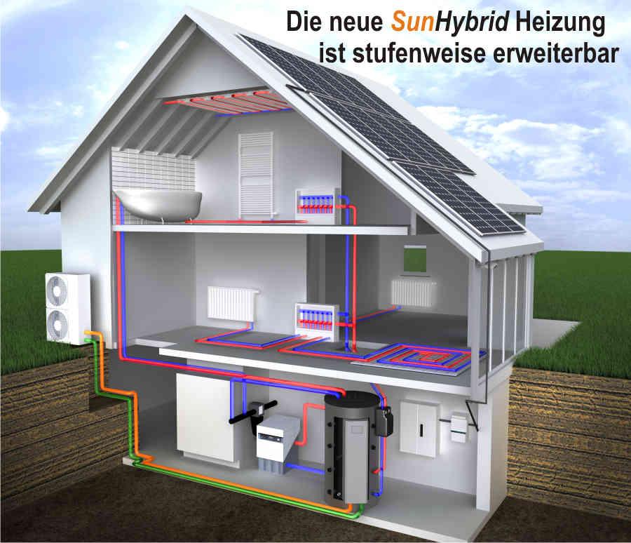 solarstrom jetzt selbst verbrauchen. Black Bedroom Furniture Sets. Home Design Ideas